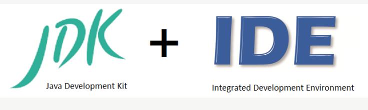 Hướng dẫn cài đặt và cấu hình Java