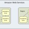 Cách tính chi phí dịch vụ Amazon Web Service (AWS)